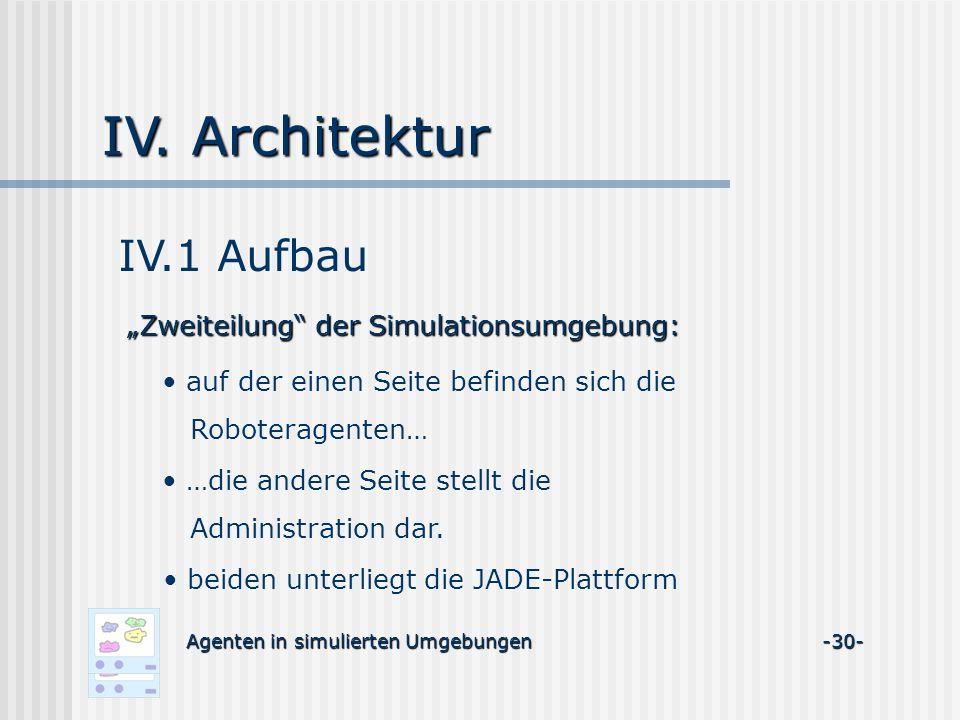 IV. Architektur IV.1 Aufbau Agenten in simulierten Umgebungen -30- Zweiteilung der Simulationsumgebung: auf der einen Seite befinden sich die Robotera