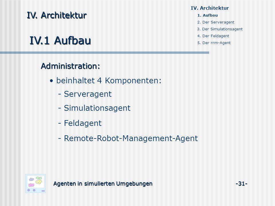 IV.1 Aufbau Agenten in simulierten Umgebungen -31- IV. Architektur 1. Aufbau 2. Der Serveragent 3. Der Simulationsagent 4. Der Feldagent 5. Der rrm-Ag