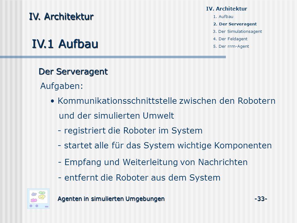 IV.1 Aufbau Agenten in simulierten Umgebungen -33- IV. Architektur 1. Aufbau 2. Der Serveragent 3. Der Simulationsagent 4. Der Feldagent 5. Der rrm-Ag