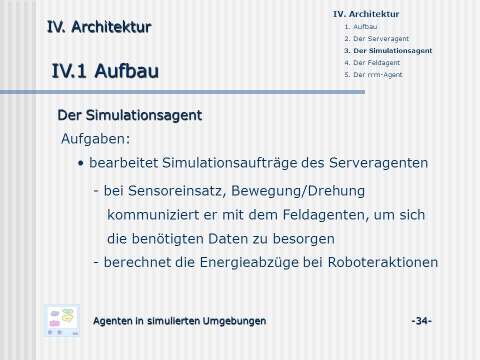 IV.1 Aufbau Agenten in simulierten Umgebungen -34- IV. Architektur 1. Aufbau 2. Der Serveragent 3. Der Simulationsagent 4. Der Feldagent 5. Der rrm-Ag