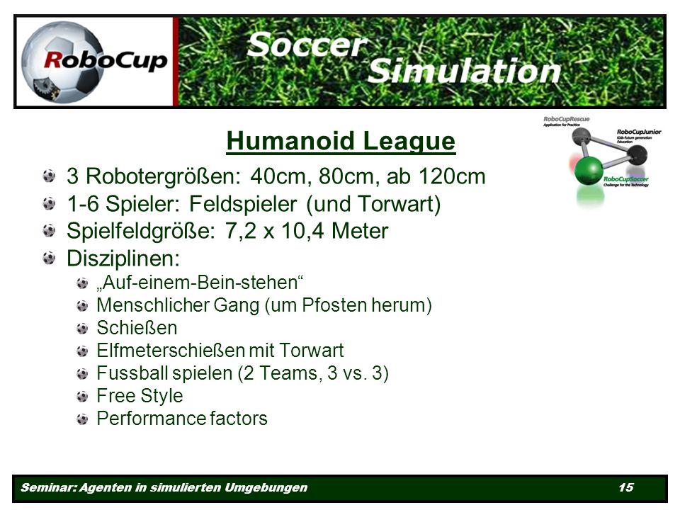 Seminar: Agenten in simulierten Umgebungen 15 Humanoid League 3 Robotergrößen: 40cm, 80cm, ab 120cm 1-6 Spieler: Feldspieler (und Torwart) Spielfeldgröße: 7,2 x 10,4 Meter Disziplinen: Auf-einem-Bein-stehen Menschlicher Gang (um Pfosten herum) Schießen Elfmeterschießen mit Torwart Fussball spielen (2 Teams, 3 vs.