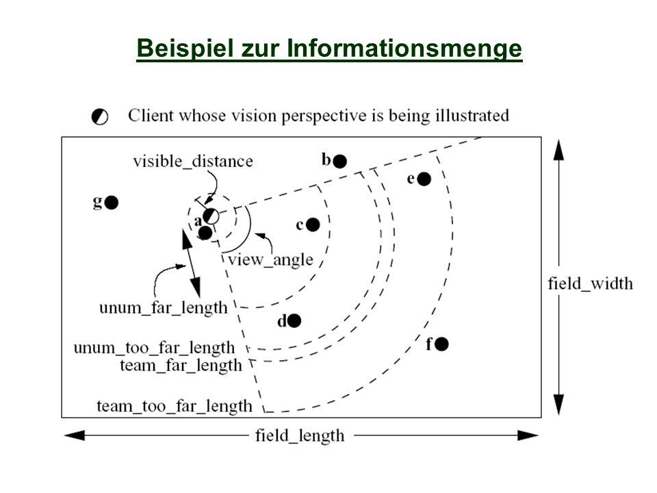Beispiel zur Informationsmenge