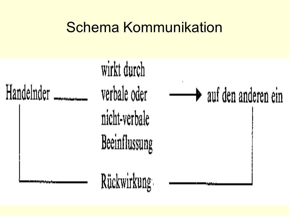 Schema Kommunikation