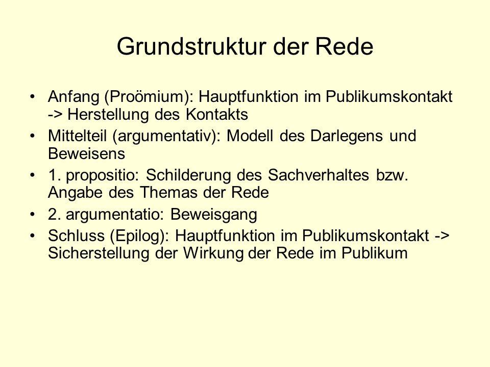 Grundstruktur der Rede Anfang (Proömium): Hauptfunktion im Publikumskontakt -> Herstellung des Kontakts Mittelteil (argumentativ): Modell des Darlegen