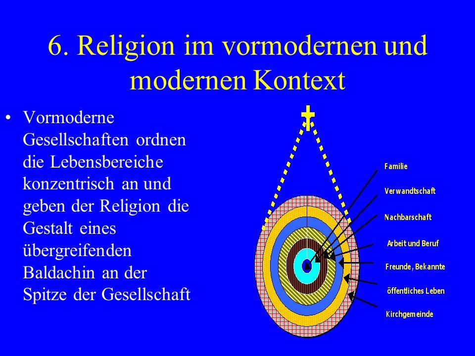 6. Religion im vormodernen und modernen Kontext Vormoderne Gesellschaften ordnen die Lebensbereiche konzentrisch an und geben der Religion die Gestalt