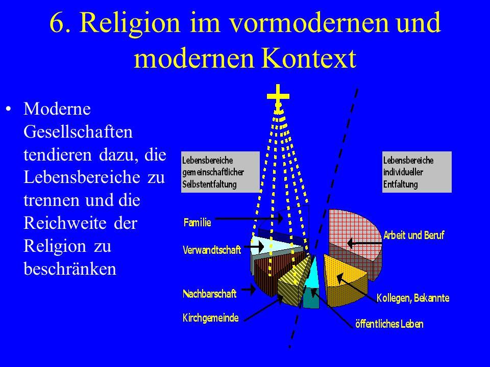 6. Religion im vormodernen und modernen Kontext Moderne Gesellschaften tendieren dazu, die Lebensbereiche zu trennen und die Reichweite der Religion z