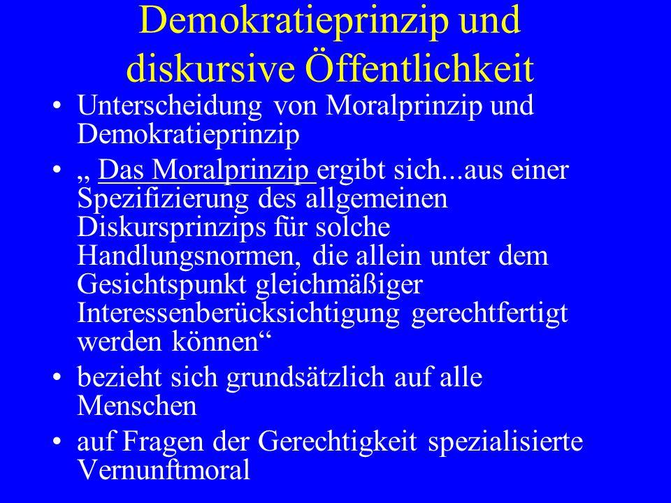 Demokratieprinzip und diskursive Öffentlichkeit Unterscheidung von Moralprinzip und Demokratieprinzip Das Moralprinzip ergibt sich...aus einer Spezifi