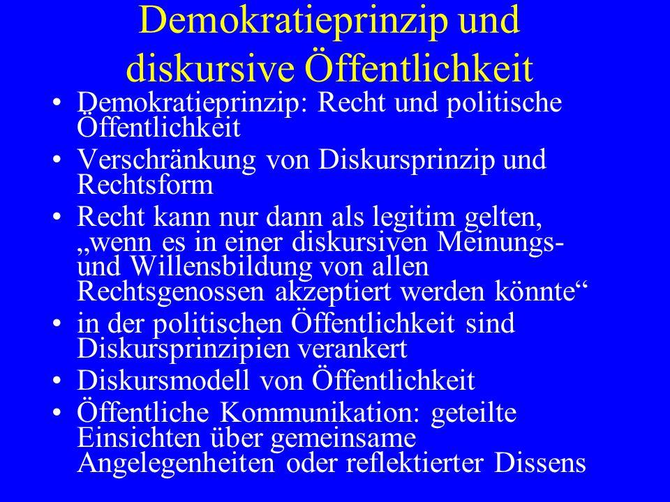 Demokratieprinzip und diskursive Öffentlichkeit Demokratieprinzip: Recht und politische Öffentlichkeit Verschränkung von Diskursprinzip und Rechtsform Recht kann nur dann als legitim gelten, wenn es in einer diskursiven Meinungs- und Willensbildung von allen Rechtsgenossen akzeptiert werden könnte in der politischen Öffentlichkeit sind Diskursprinzipien verankert Diskursmodell von Öffentlichkeit Öffentliche Kommunikation: geteilte Einsichten über gemeinsame Angelegenheiten oder reflektierter Dissens
