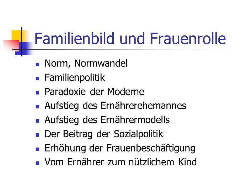 Familienbild und Frauenrolle Norm, Normwandel Familienpolitik Paradoxie der Moderne Aufstieg des Ernährerehemannes Aufstieg des Ernährermodells Der Be