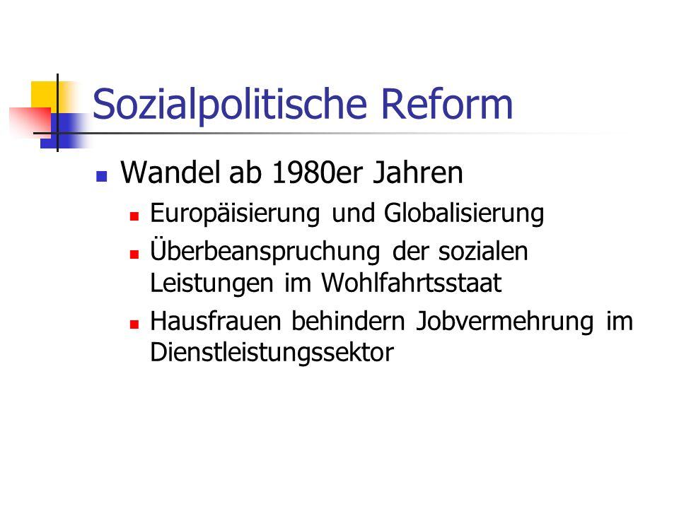 Sozialpolitische Reform Wandel ab 1980er Jahren Europäisierung und Globalisierung Überbeanspruchung der sozialen Leistungen im Wohlfahrtsstaat Hausfra