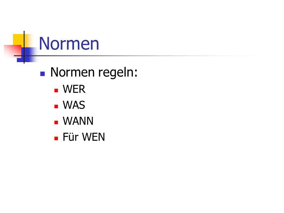 Normen Normen regeln: WER WAS WANN Für WEN