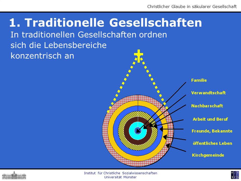 Institut für Christliche Sozialwissenschaften Universität Münster Christlicher Glaube in säkularer Gesellschaft 1. Traditionelle Gesellschaften In tra