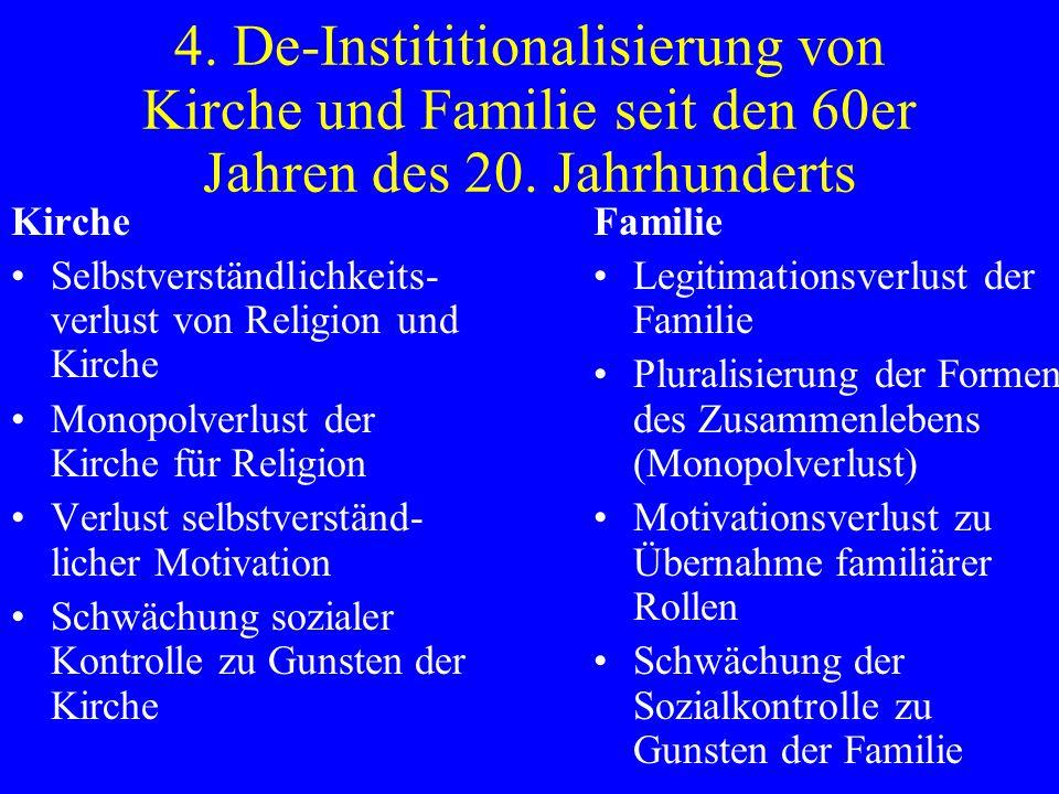 4. De-Instititionalisierung von Kirche und Familie seit den 60er Jahren des 20. Jahrhunderts Kirche Selbstverständlichkeits- verlust von Religion und