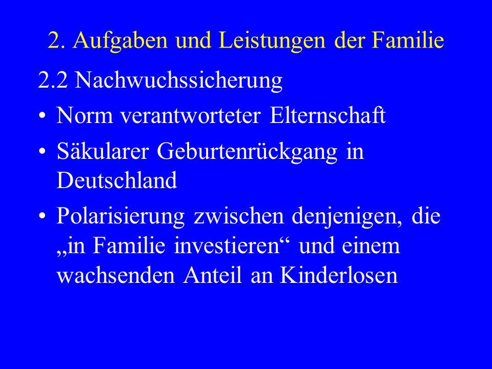 2. Aufgaben und Leistungen der Familie 2.2 Nachwuchssicherung Norm verantworteter Elternschaft Säkularer Geburtenrückgang in Deutschland Polarisierung