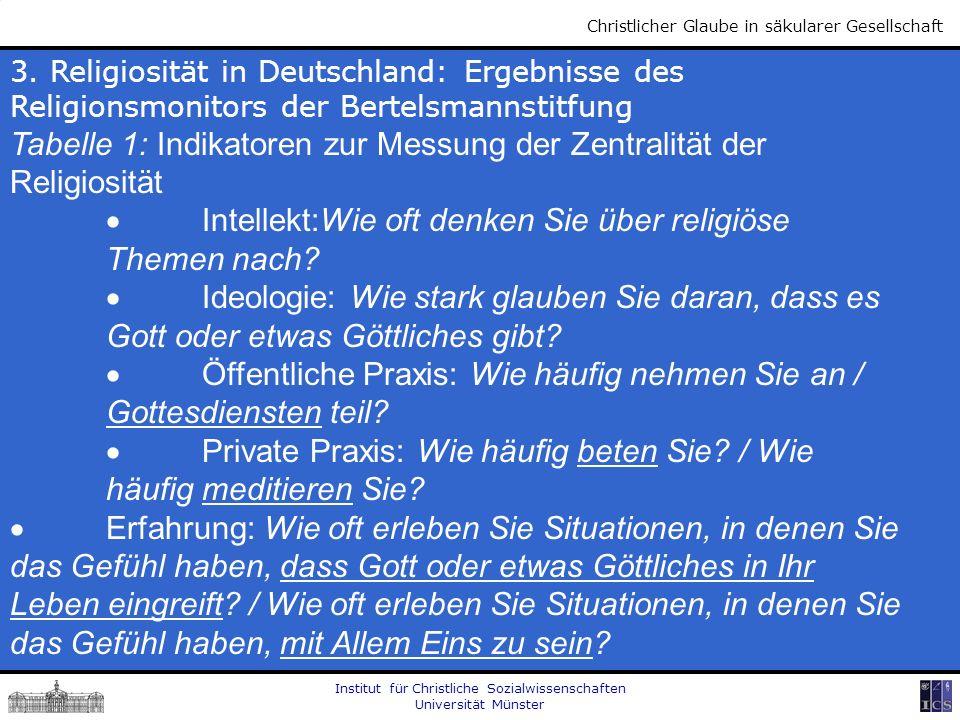 Institut für Christliche Sozialwissenschaften Universität Münster Christlicher Glaube in säkularer Gesellschaft 3. Religiosität in Deutschland: Ergebn