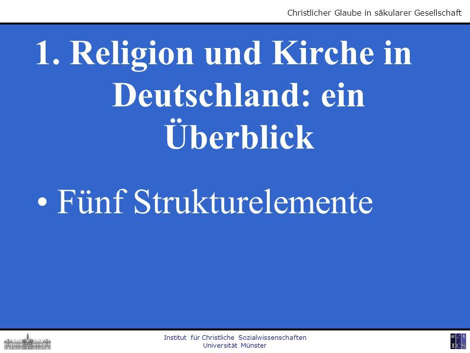 Institut für Christliche Sozialwissenschaften Universität Münster Christlicher Glaube in säkularer Gesellschaft 1. Religion und Kirche in Deutschland: