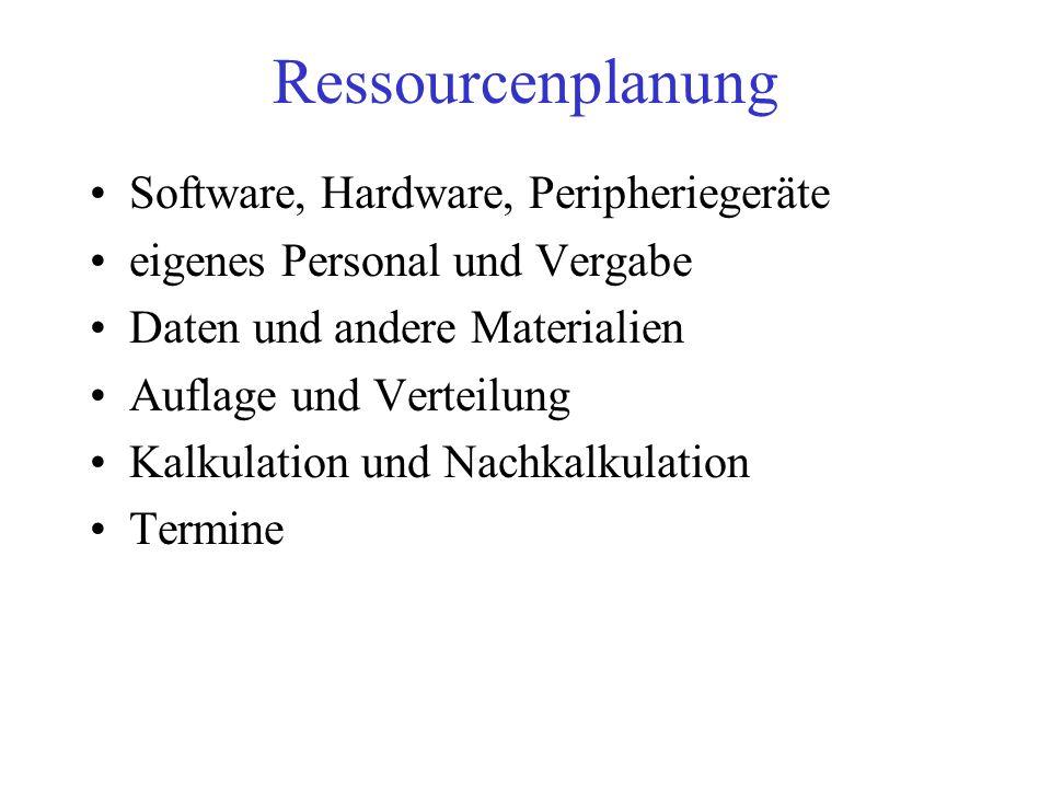 Ressourcenplanung Software, Hardware, Peripheriegeräte eigenes Personal und Vergabe Daten und andere Materialien Auflage und Verteilung Kalkulation un