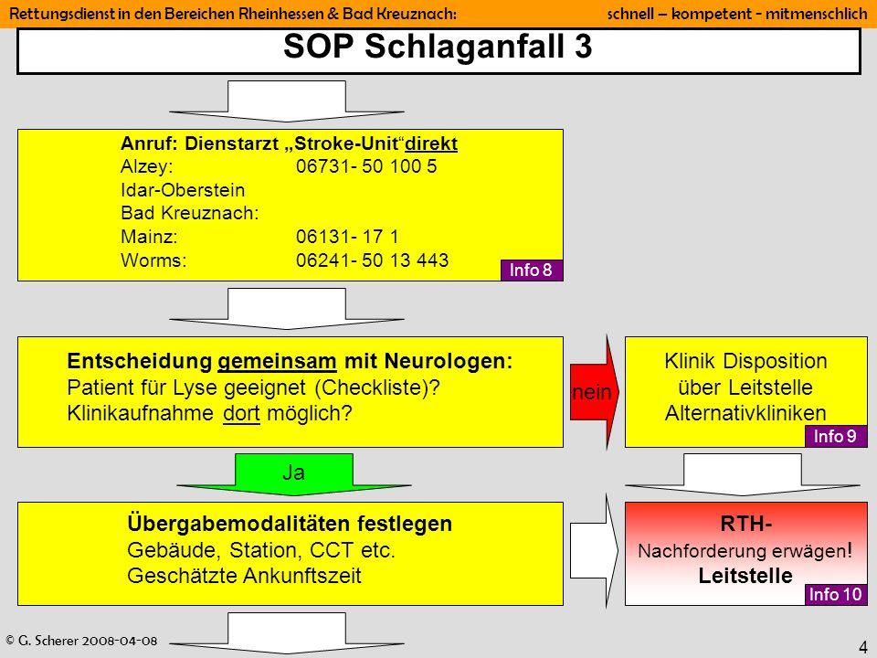 © G. Scherer 2008-04-08 Rettungsdienst in den Bereichen Rheinhessen & Bad Kreuznach: schnell – kompetent - mitmenschlich 4 SOP Schlaganfall 3 nein Anr