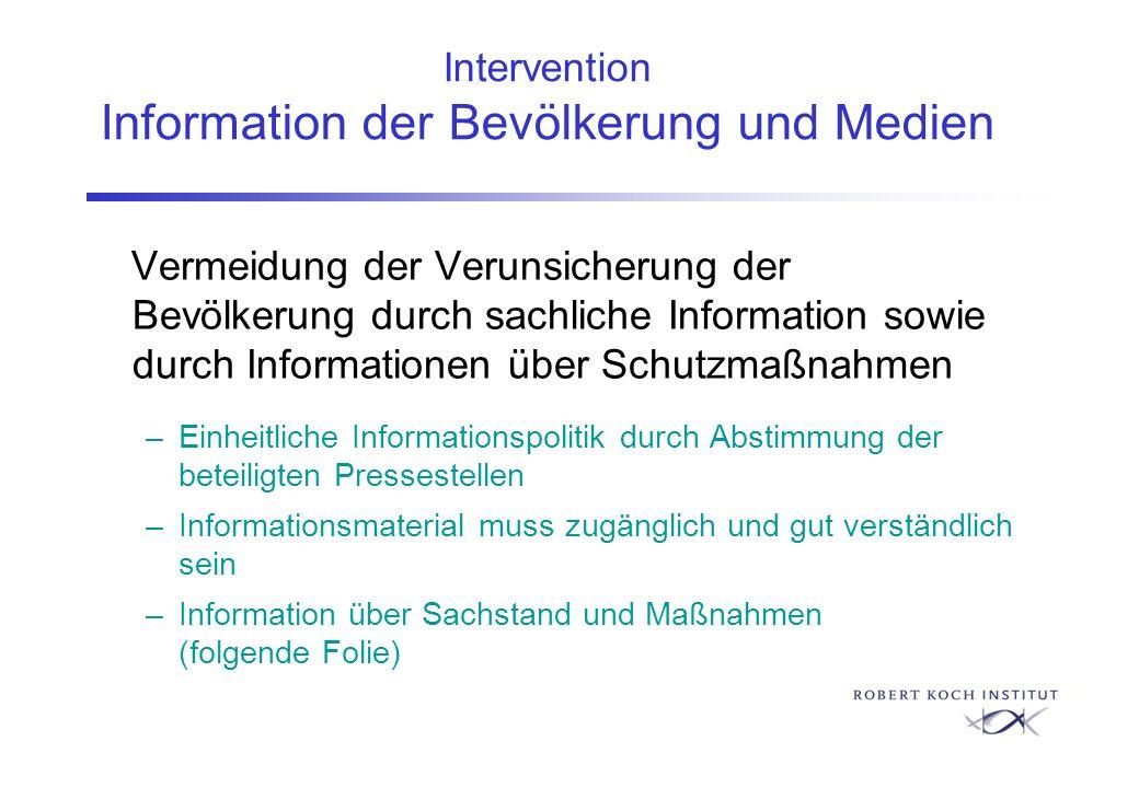 Intervention Information der Bevölkerung und Medien Vermeidung der Verunsicherung der Bevölkerung durch sachliche Information sowie durch Informatione