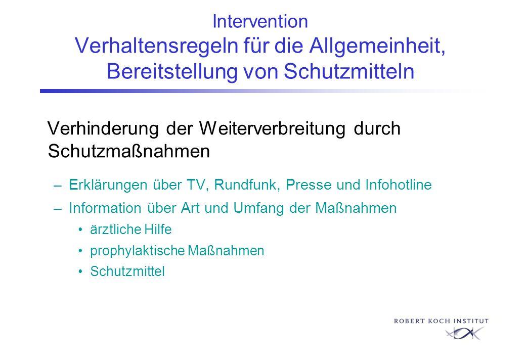 Intervention Verhaltensregeln für die Allgemeinheit, Bereitstellung von Schutzmitteln Verhinderung der Weiterverbreitung durch Schutzmaßnahmen –Erklär