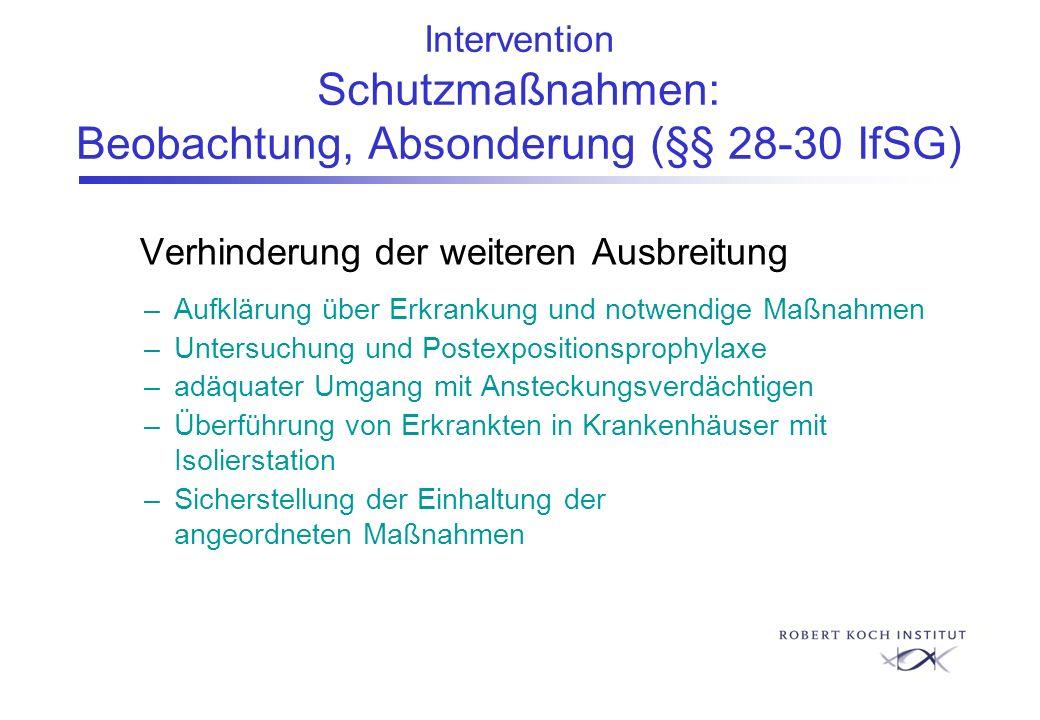 Intervention Schutzmaßnahmen: Beobachtung, Absonderung (§§ 28-30 IfSG) Verhinderung der weiteren Ausbreitung –Aufklärung über Erkrankung und notwendig