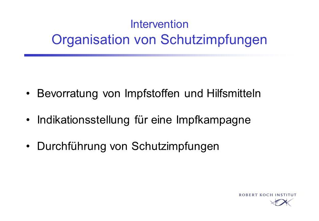 Intervention Organisation von Schutzimpfungen Bevorratung von Impfstoffen und Hilfsmitteln Indikationsstellung für eine Impfkampagne Durchführung von