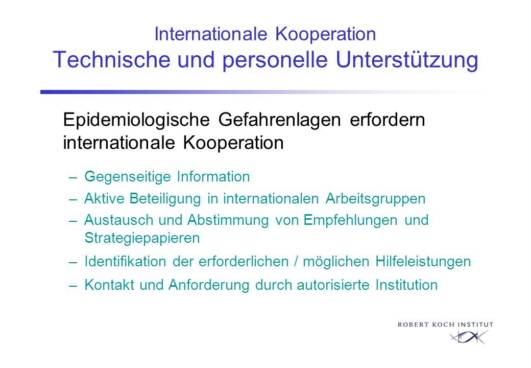 Internationale Kooperation Technische und personelle Unterstützung Epidemiologische Gefahrenlagen erfordern internationale Kooperation –Gegenseitige I