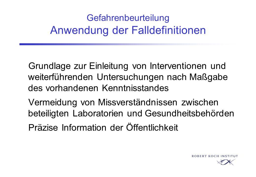 Gefahrenbeurteilung Anwendung der Falldefinitionen Grundlage zur Einleitung von Interventionen und weiterführenden Untersuchungen nach Maßgabe des vor