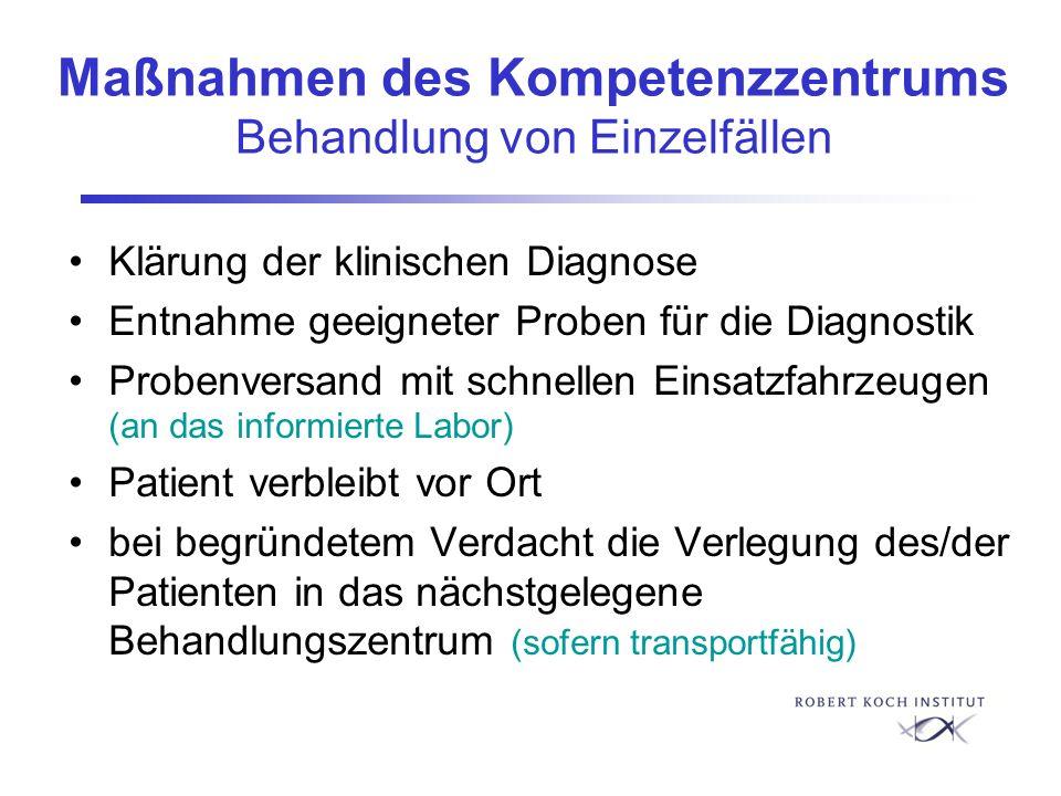 Maßnahmen des Kompetenzzentrums Behandlung von Einzelfällen Klärung der klinischen Diagnose Entnahme geeigneter Proben für die Diagnostik Probenversan