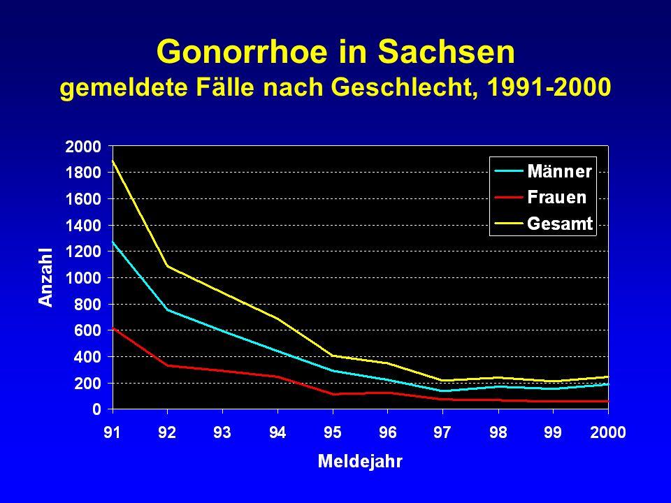 Gonorrhoe in Sachsen gemeldete Fälle nach Geschlecht, 1991-2000