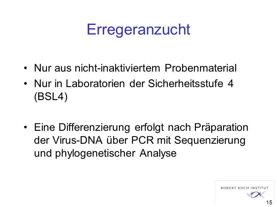 Erregeranzucht Nur aus nicht-inaktiviertem Probenmaterial Nur in Laboratorien der Sicherheitsstufe 4 (BSL4) Eine Differenzierung erfolgt nach Präparat