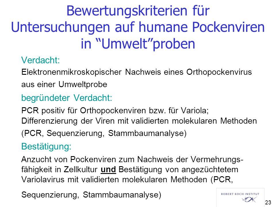 Bewertungskriterien für Untersuchungen auf humane Pockenviren in Umweltproben Verdacht: Elektronenmikroskopischer Nachweis eines Orthopockenvirus aus
