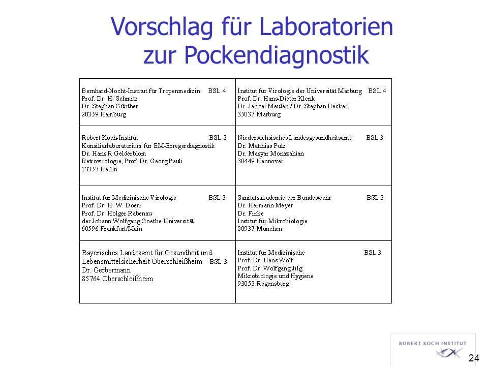 Vorschlag für Laboratorien zur Pockendiagnostik 24