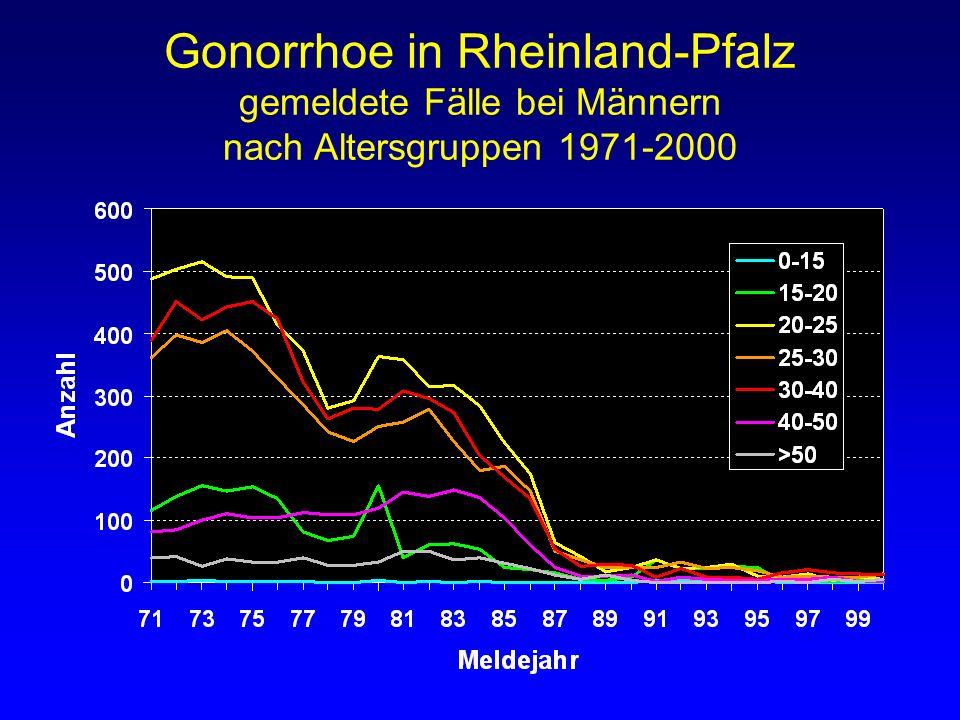 Gonorrhoe in Rheinland-Pfalz gemeldete Fälle bei Männern nach Altersgruppen 1971-2000