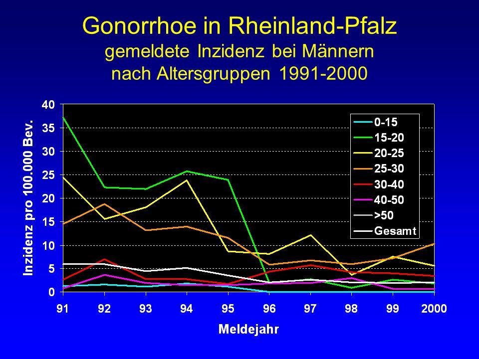 Gonorrhoe in Rheinland-Pfalz gemeldete Inzidenz bei Männern nach Altersgruppen 1991-2000