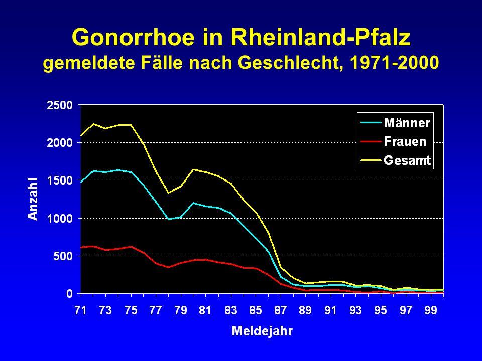 Gonorrhoe in Rheinland-Pfalz gemeldete Fälle nach Geschlecht, 1971-2000