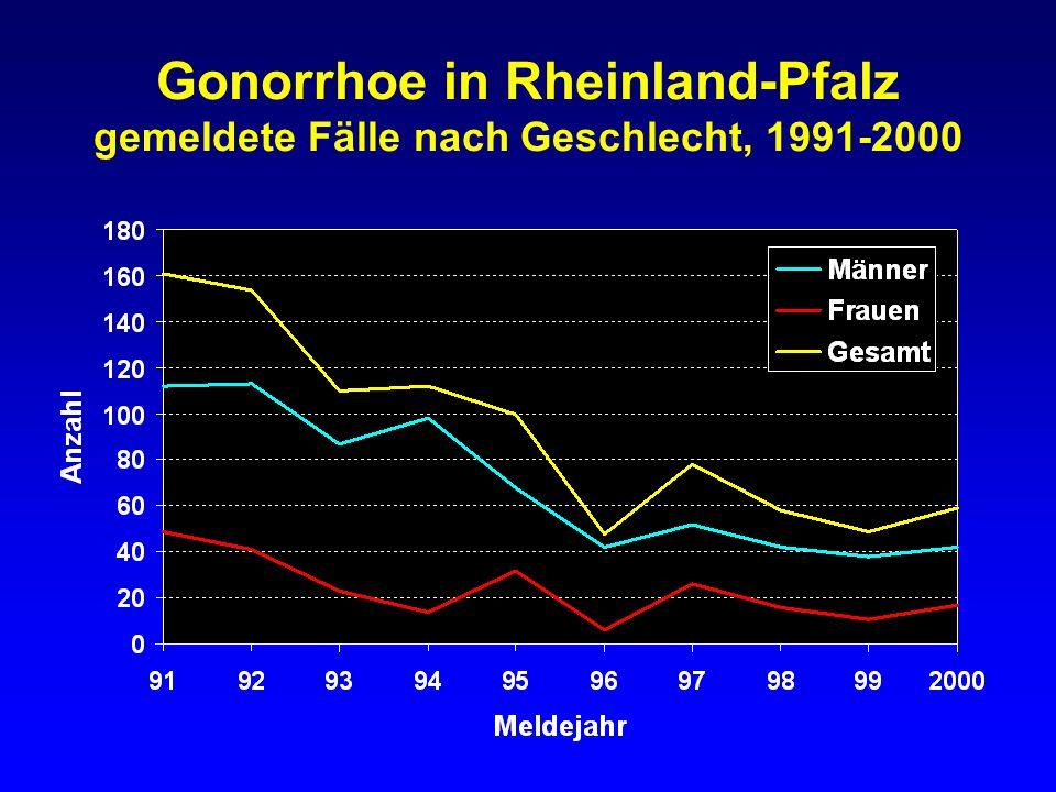 Gonorrhoe in Rheinland-Pfalz gemeldete Fälle nach Geschlecht, 1991-2000