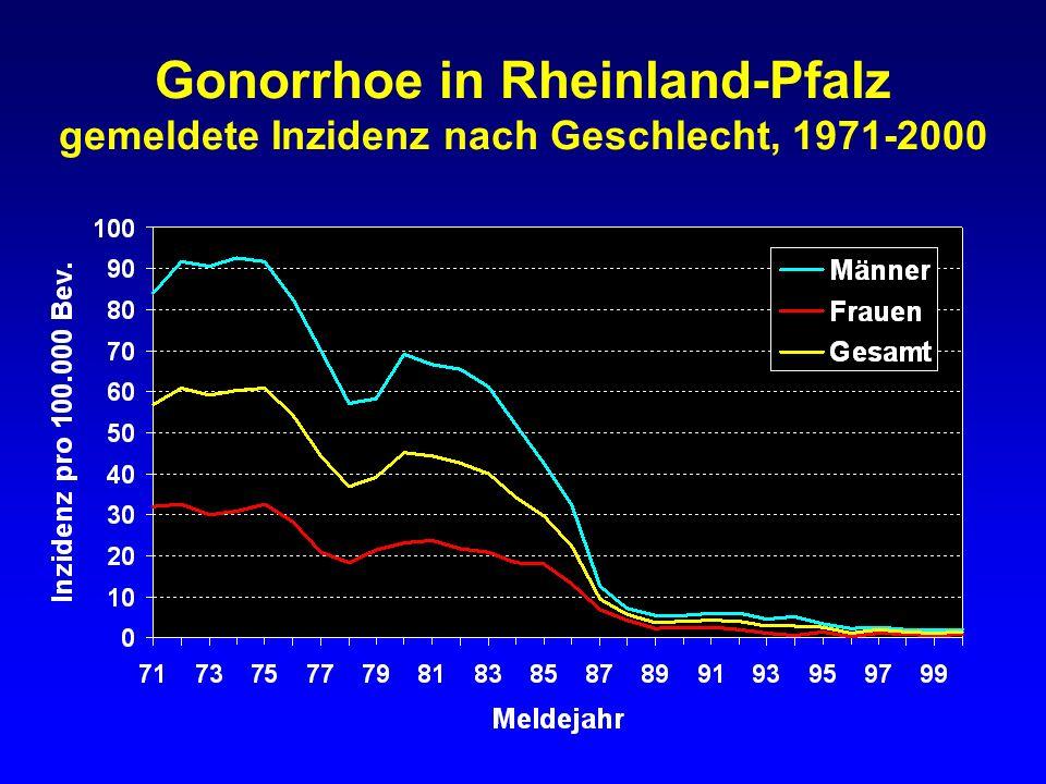 Gonorrhoe in Rheinland-Pfalz gemeldete Inzidenz nach Geschlecht, 1971-2000
