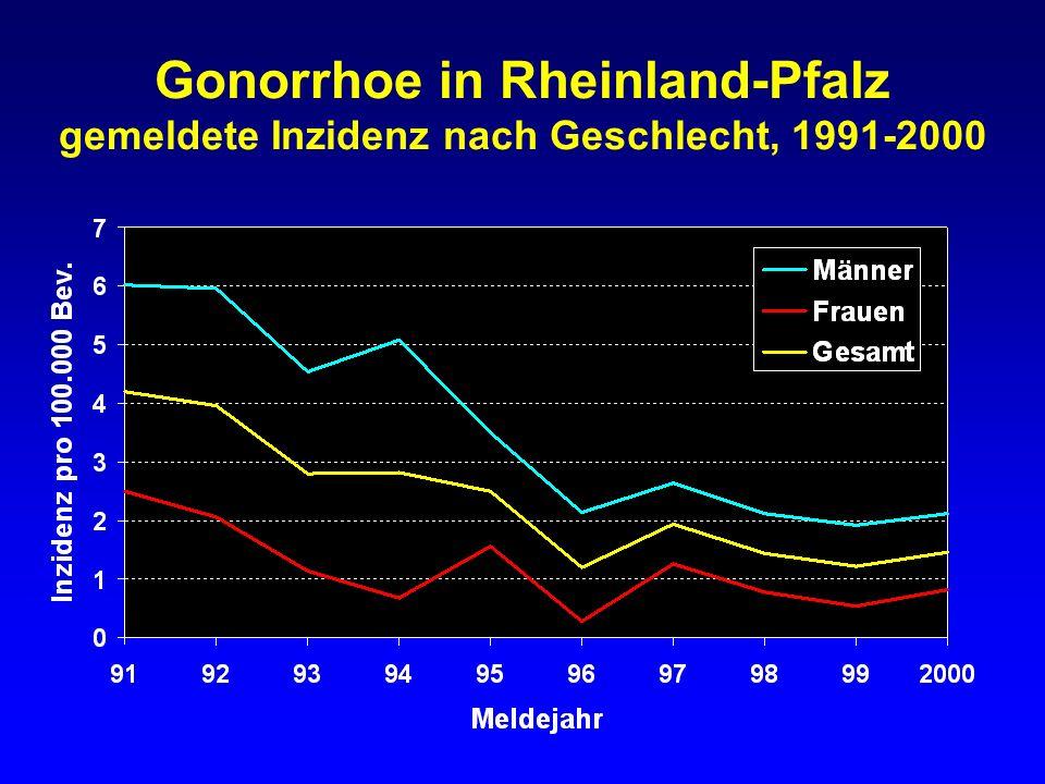 Gonorrhoe in Rheinland-Pfalz gemeldete Inzidenz nach Geschlecht, 1991-2000