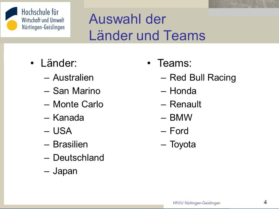 HfWU Nürtingen-Geislingen 4 Auswahl der Länder und Teams Länder: –Australien –San Marino –Monte Carlo –Kanada –USA –Brasilien –Deutschland –Japan Team