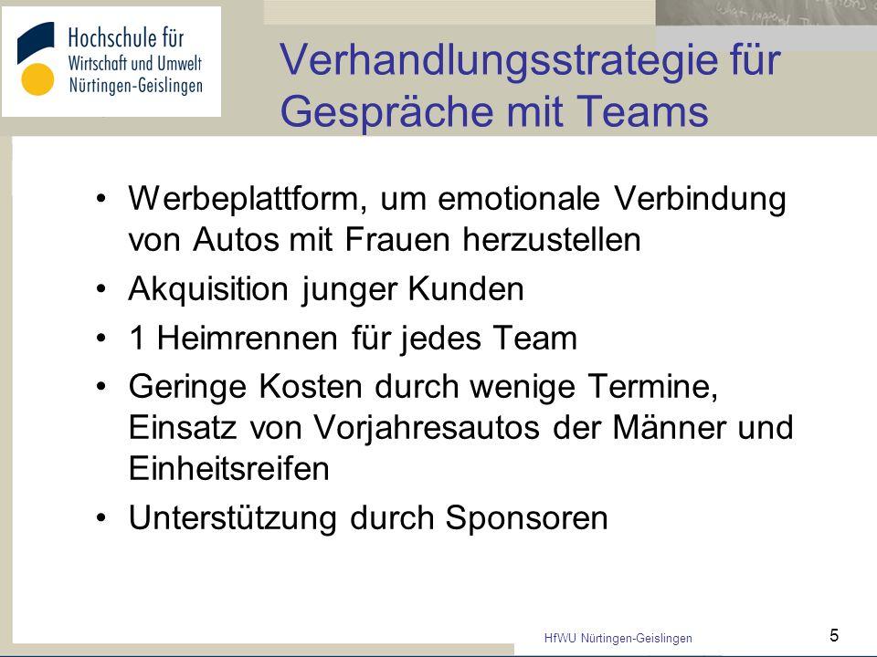 HfWU Nürtingen-Geislingen 5 Verhandlungsstrategie für Gespräche mit Teams Werbeplattform, um emotionale Verbindung von Autos mit Frauen herzustellen A