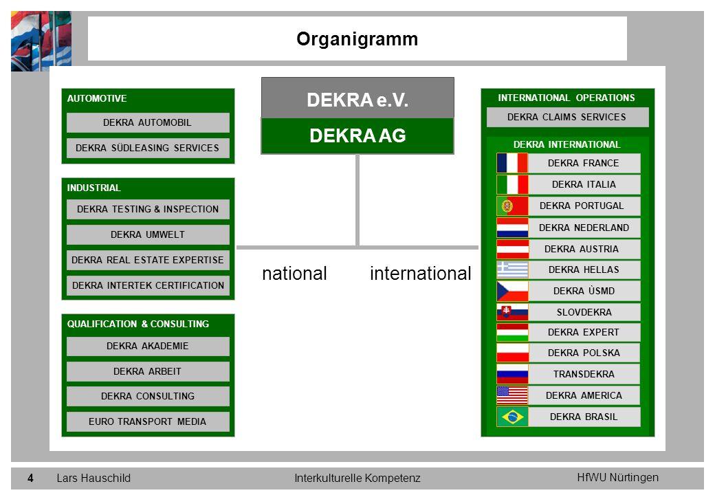 HfWU Nürtingen Lars HauschildInterkulturelle Kompetenz25 Ausgangslage Expertendienstleistungen DEKRA bietet in Europa in 12 Ländern Expertendienstleistungen über Tochterunternehmen und Beteiligungen an.