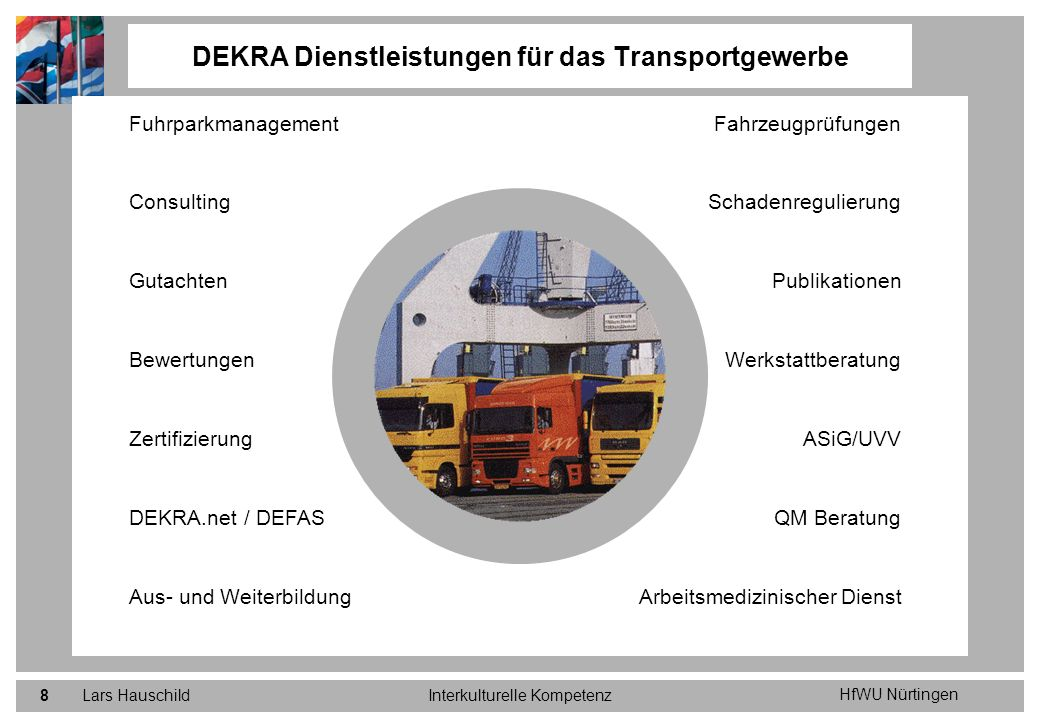 HfWU Nürtingen Lars HauschildInterkulturelle Kompetenz29 Matrixstruktur (vereinfacht) GB 1 - Automotive Prüfwesen, Gutachten,...