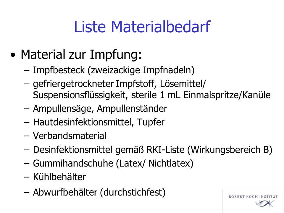 Liste Materialbedarf Material zur Impfung: –Impfbesteck (zweizackige Impfnadeln) –gefriergetrockneter Impfstoff, Lösemittel/ Suspensionsflüssigkeit, s