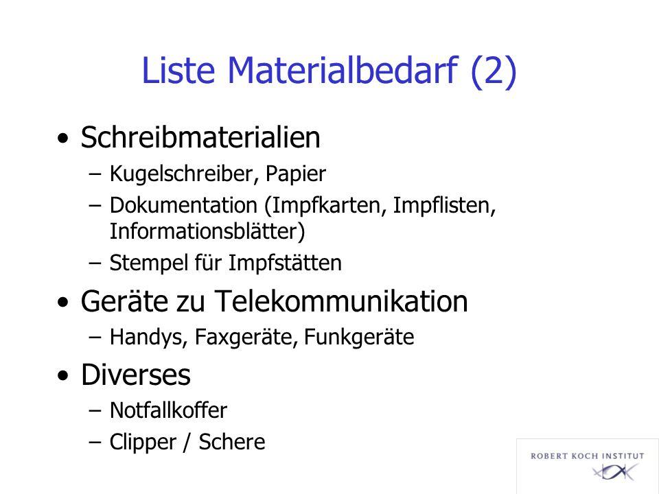 Liste Materialbedarf (2) Schreibmaterialien –Kugelschreiber, Papier –Dokumentation (Impfkarten, Impflisten, Informationsblätter) –Stempel für Impfstät