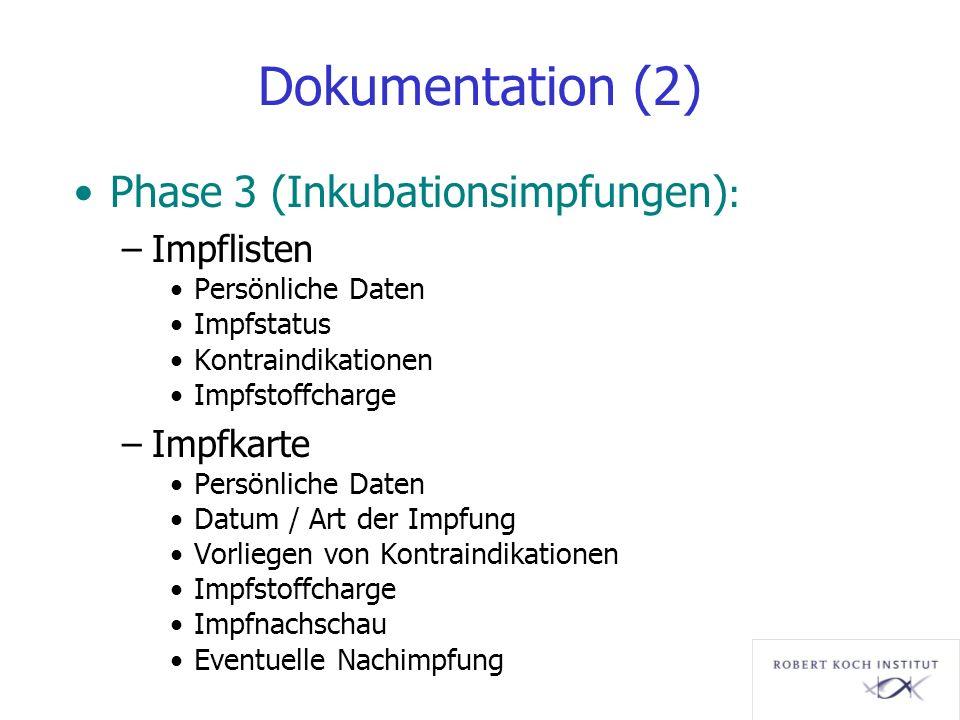 Dokumentation (2) Phase 3 (Inkubationsimpfungen) : –Impflisten Persönliche Daten Impfstatus Kontraindikationen Impfstoffcharge –Impfkarte Persönliche