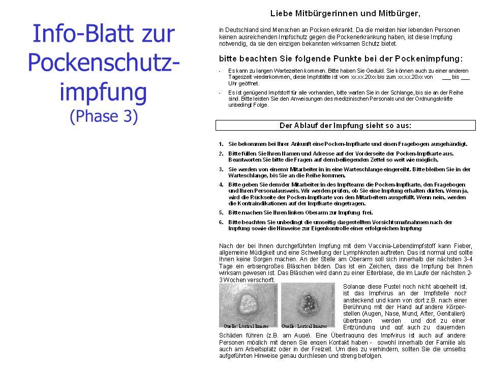 Info-Blatt zur Pockenschutz- impfung (Phase 3)
