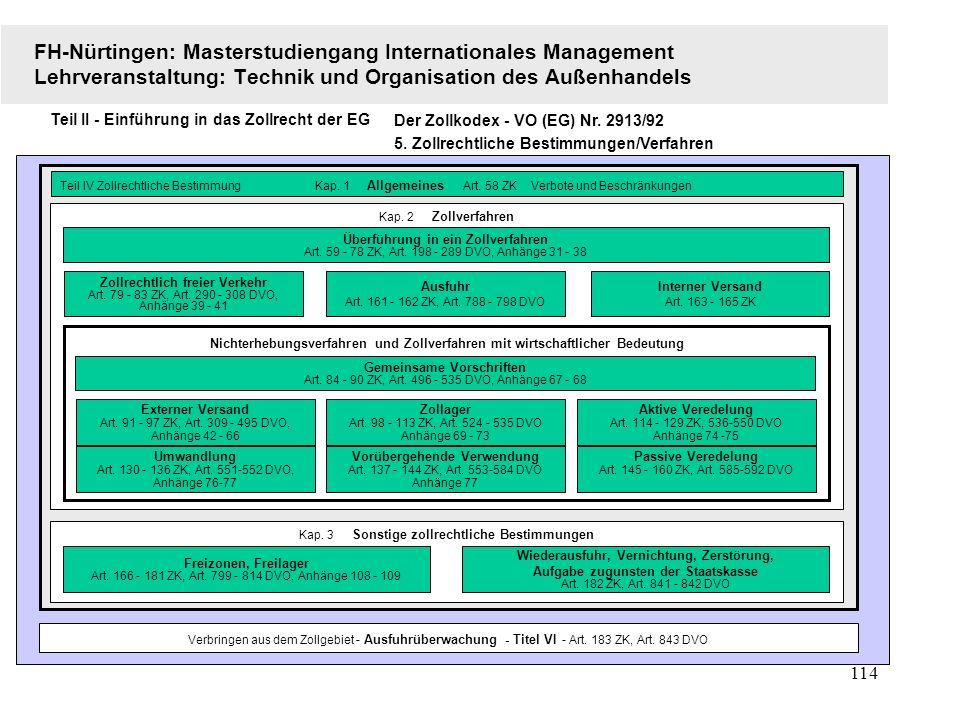 113 FH-Nürtingen: Masterstudiengang Internationales Management Lehrveranstaltung: Technik und Organisation des Außenhandels Teil II - Einführung in da