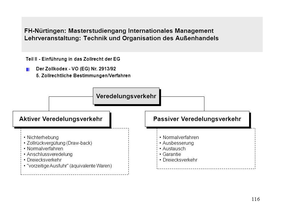 115 FH-Nürtingen: Masterstudiengang Internationales Management Lehrveranstaltung: Technik und Organisation des Außenhandels Teil II - Einführung in da