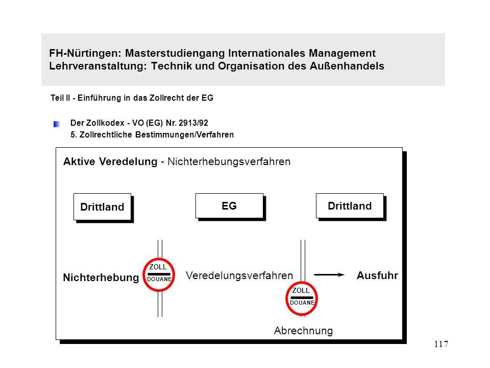 116 FH-Nürtingen: Masterstudiengang Internationales Management Lehrveranstaltung: Technik und Organisation des Außenhandels Teil II - Einführung in das Zollrecht der EG Der Zollkodex - VO (EG) Nr.